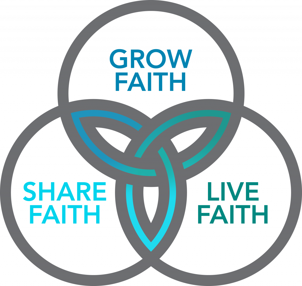 This image has an empty alt attribute; its file name is DISCIPLESHIP-LOGO_DELIVERABLES-1024x970.png